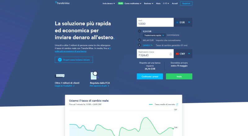transferwise-cina
