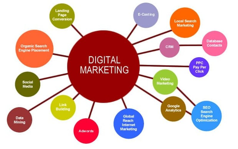 avviare-agenzia-web-marketing