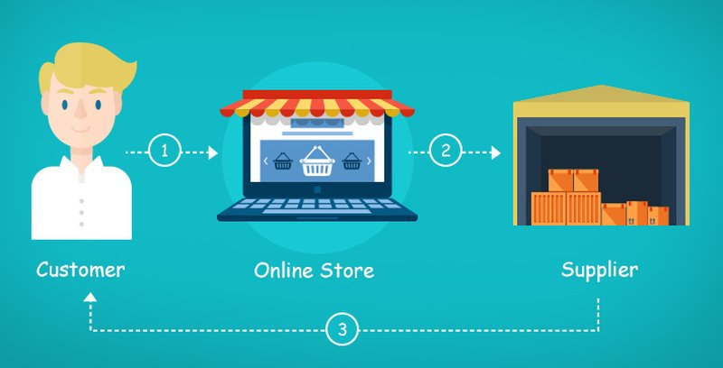 avviare-ecommerce-in-dropshipping
