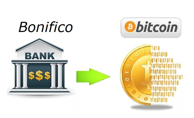 moneta da commercio digitale con quando il medico investe in bitcoin